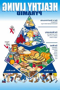 healthy LIVING food PYRAMID ad POSTER 24X36 NUTRITION educat